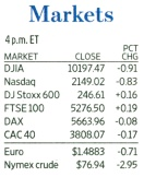 Source: WSJ Europe, 11.13.2009, p. 1