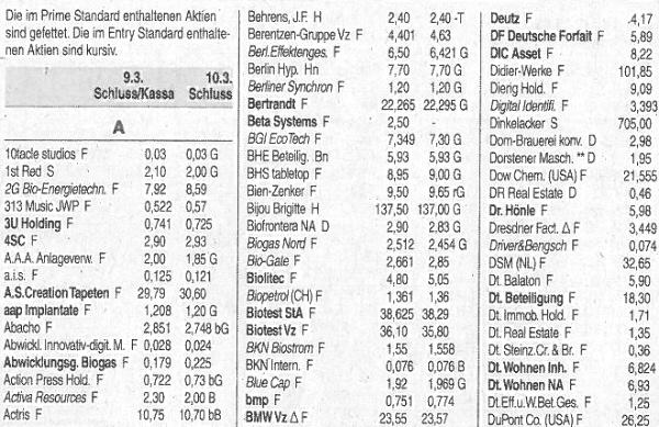 Prime, General und Entry Standard. - Quelle: FAZ, Nr. 59, 11.03.2010, Seite 25.