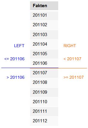 2011-08-19_crew_Tabellenpartitionierung_Ergebnis