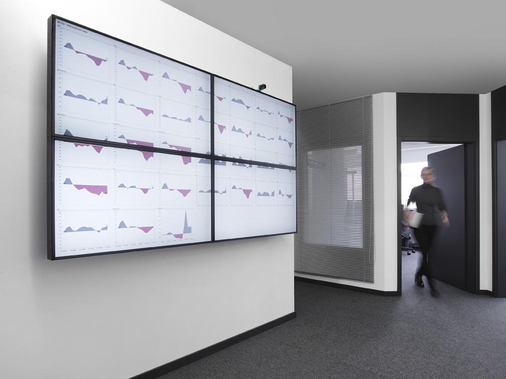 DeltaGate: Hardware-Software-Lösung für Echtzeitcontrolling (2x2 Bildschirme)