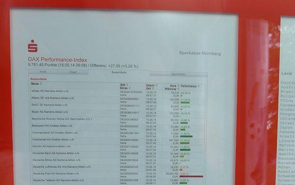 Aushang DAX Performance-Index, gesehen bei der Sparkasse Nürnberg, Äußere Sulzbacher Straße.