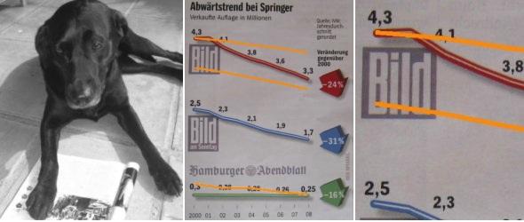 Quelle: Der Spiegel, Nr. 10, 02.03.2009, Seite 87.