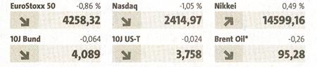 Financial Times Deutschland, 10.1.2008, 1.Seite