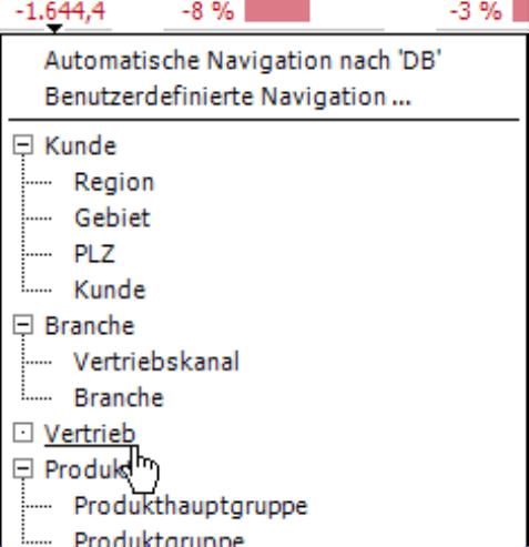 Benutzerdefinierte Navigation